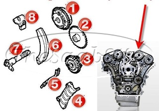 V6 TIMING CHAIN COMPONENTS (FRONT BANK)
