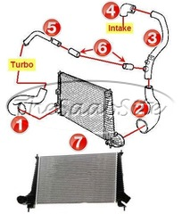 INTERCOOLER & RELATED (4 CYLINDER)